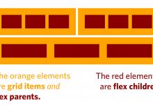 both-grid-and-flex