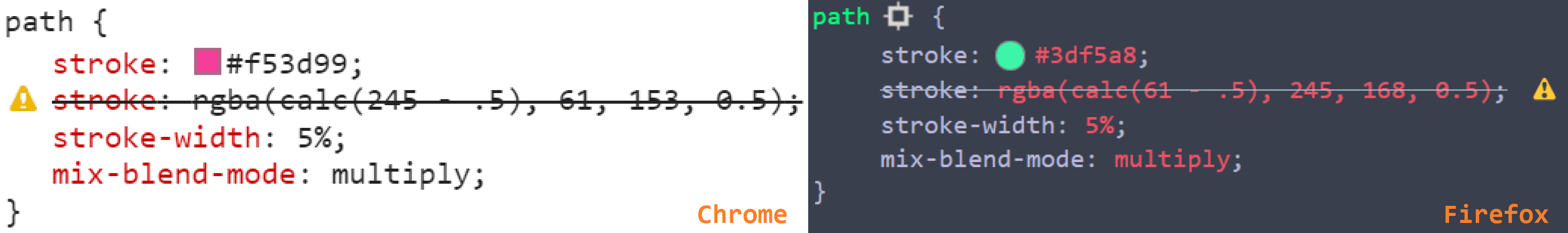 Screenshot of the Chrome (left) and Firefox (right) dev tools showing how the second stroke rule is seen as invalid and discarded by both browsers