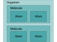 Atomic-design-no-shell
