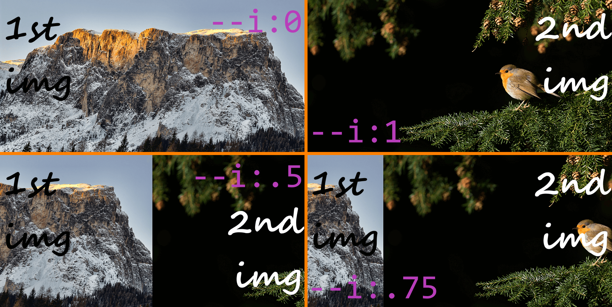 Annotated screenshots illustrating what images we see for --i: 0 (1st image), --i: 1 (2nd image), --i: .5 (half of 1st and half of 2nd) and --i: .75 (a quarter of 1st and three quarters of 2nd).