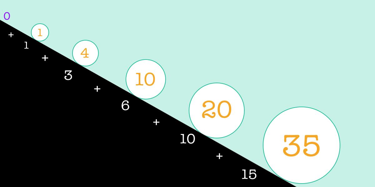 snowball accumulating values