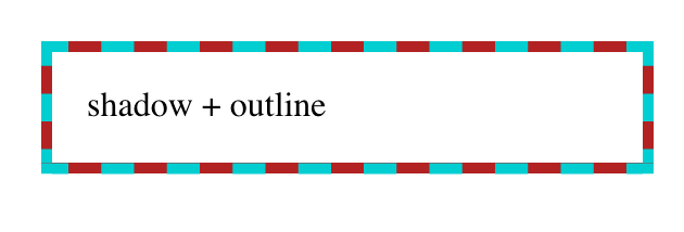 A box containing a dashed red border with a turquoise background filling the dash gaps.