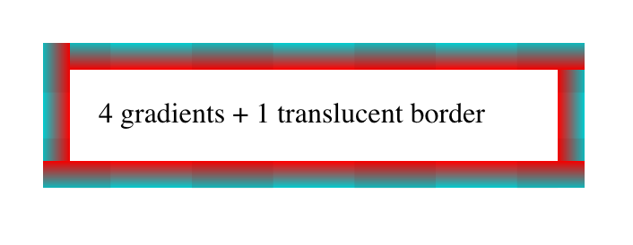 A diagram showing the same box with a dashed red border and turquoise background, but with transparency to show how the stacked borders overlap.