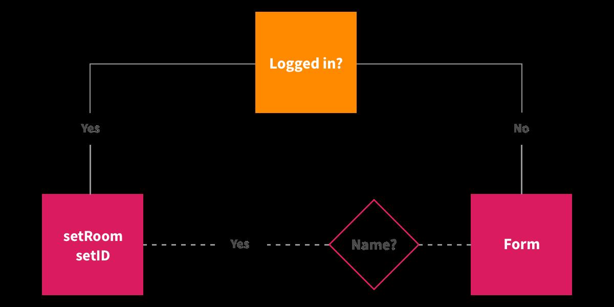 using – Design Lance