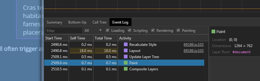 Showing DevTools paint calculation of 0.7 milliseconds.