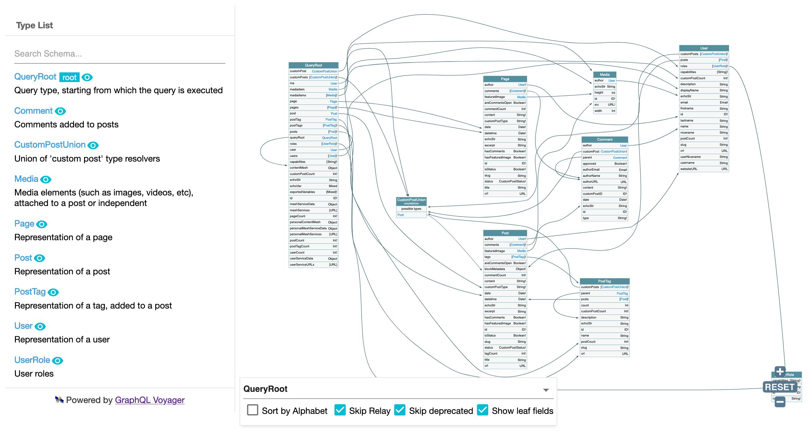 Regular GraphQL schema