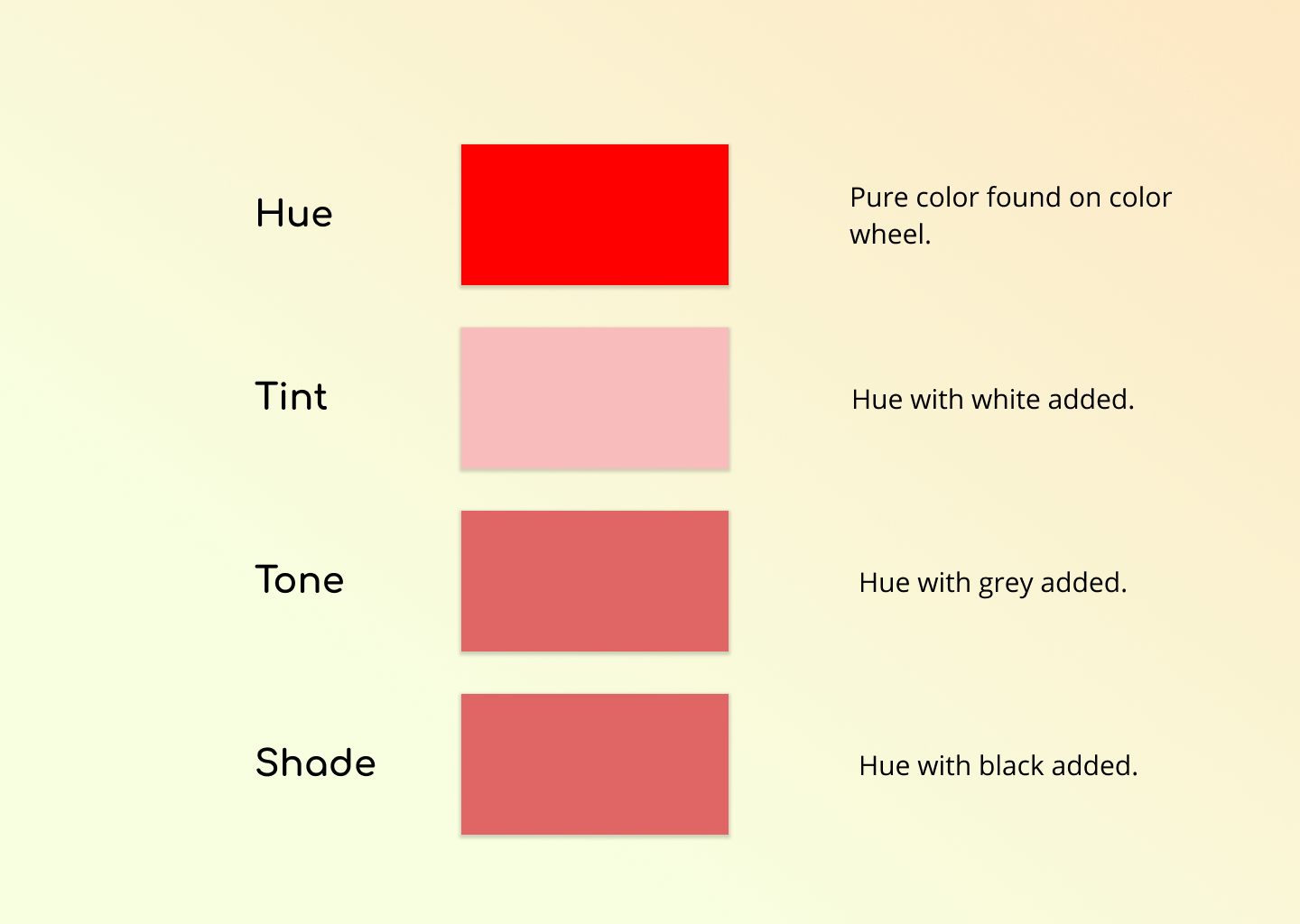 Illustration showing the effects of Hue, Tint, Tone, and Shade on red rectangles. Each rectangle is a slightly different shade of red where tint adds white, tone adds gray and shade adds black.